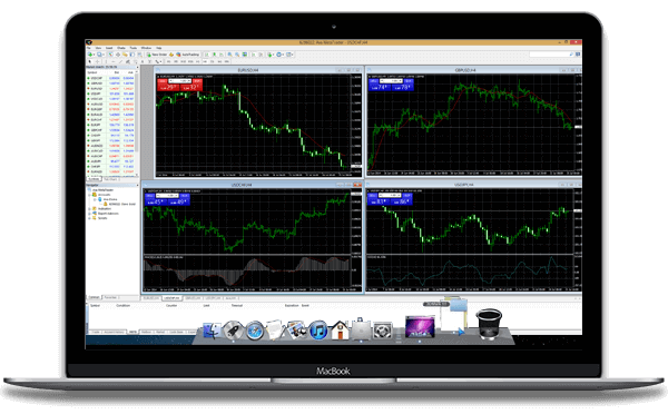 Managed forex vps